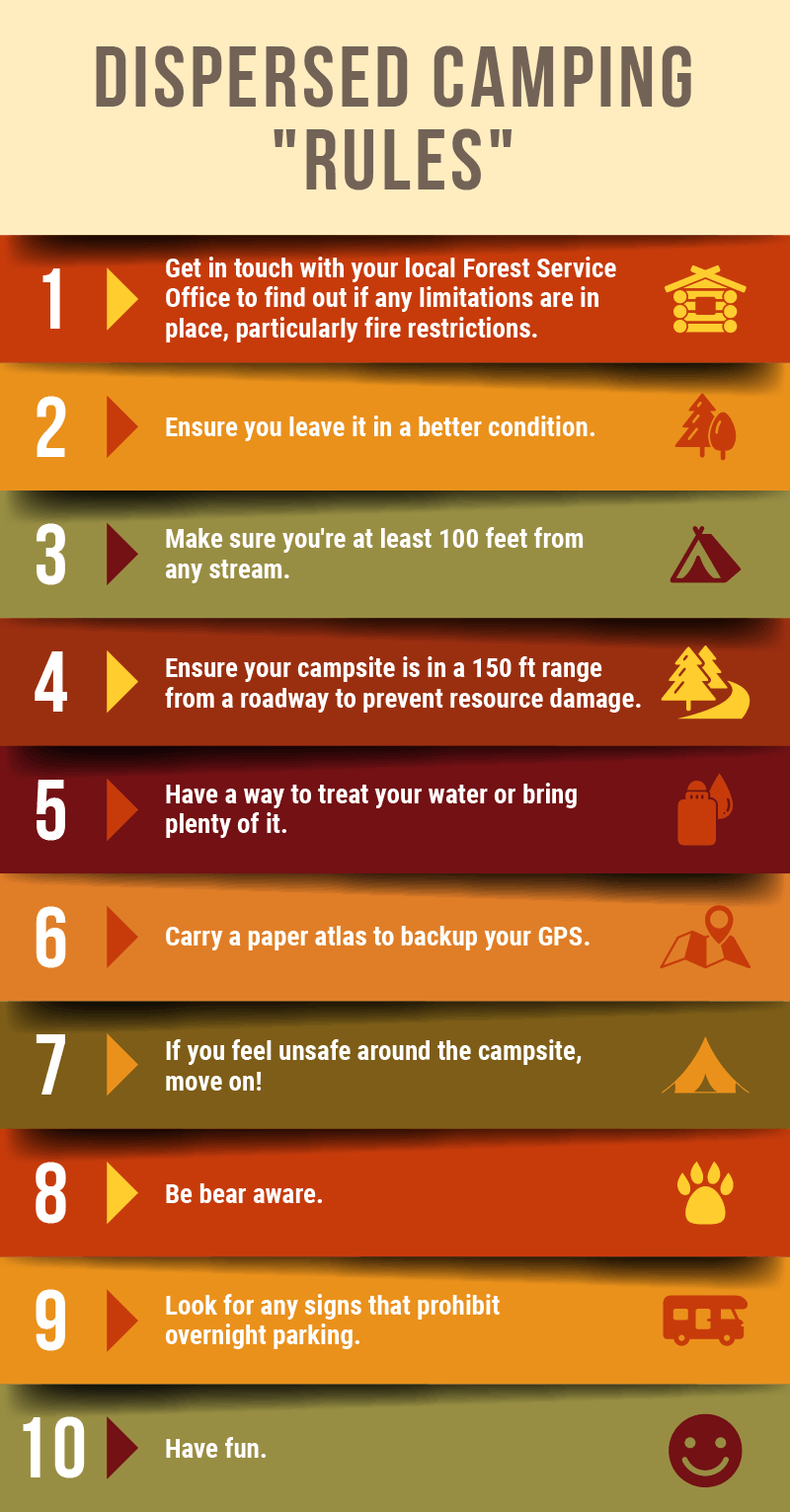 Dispersed camping infographic