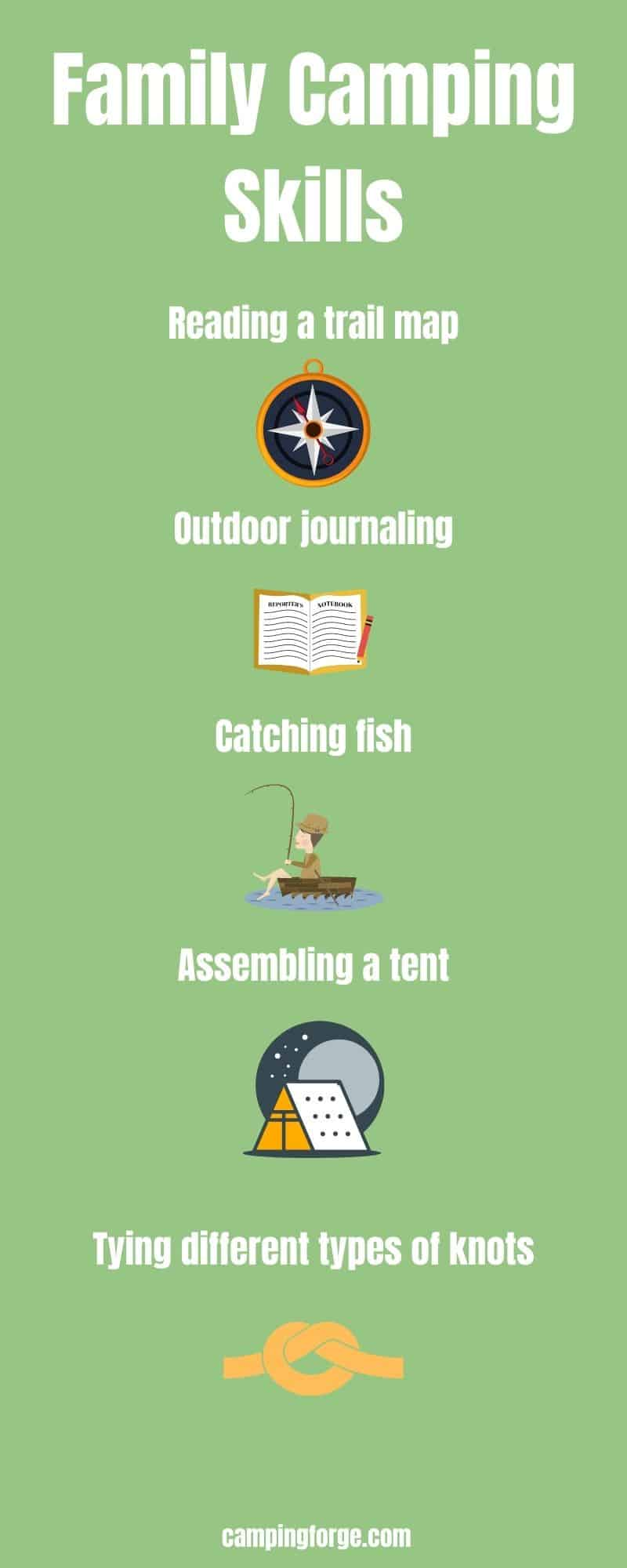 An infographic listing the essential skills you can learn while camping with your family