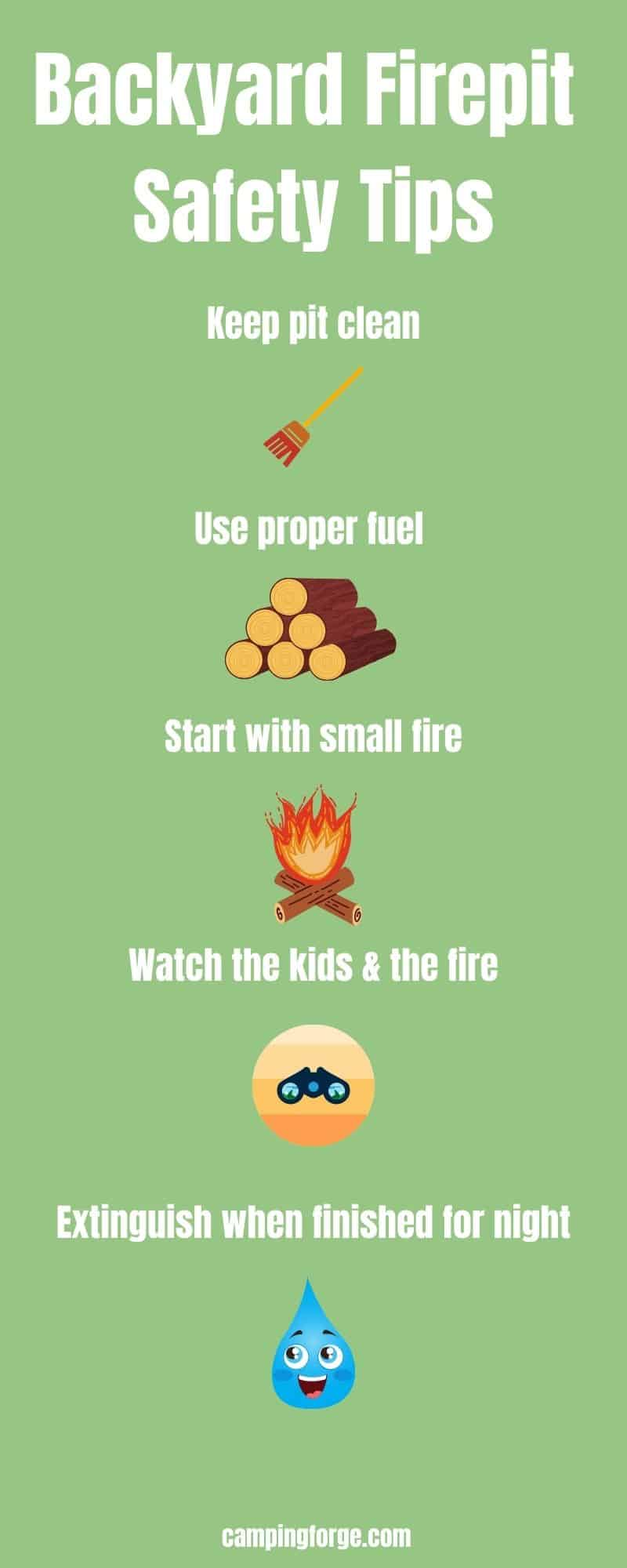 An infographic on how to use your backyard fire pit safely